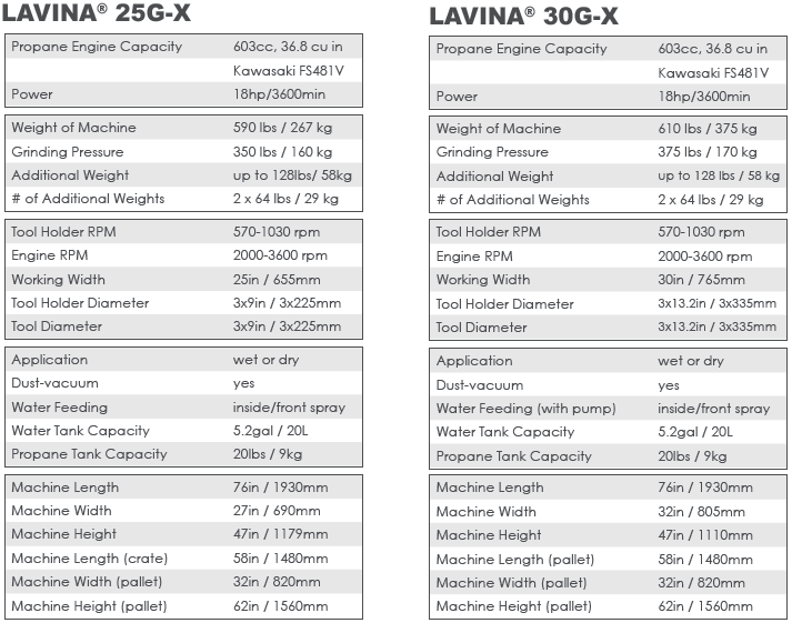 l25g-x-and-l30g-x-specs.png