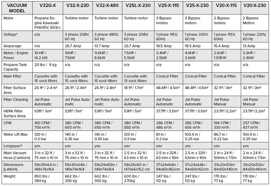 vacuum-specs-web-new.jpg